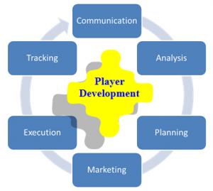 player-dev-graphic