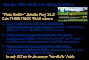 helping-lapsed-golfers